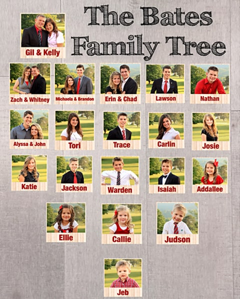 Bates Family Tree