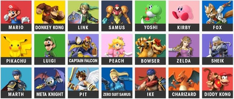 Some of the characters playing in the fighting series