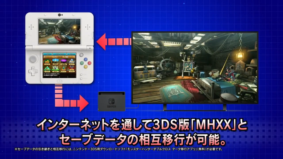 'Monster Hunter XX' lets you share your save games between the Switch and 3DS versions