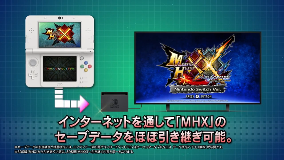 You'll be able to transfer your save data from 2015's 3DS game 'Monster Hunter X'