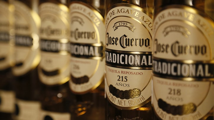 Should You Invest in Jose Cuervo?