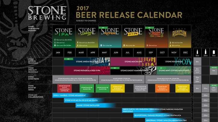 Exclusive: Stone Unveils 2017 Release Calendar, Featuring Six New Collaborations