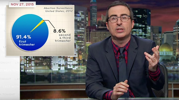Watch John Oliver Highlight Absurdity of Abortion Laws