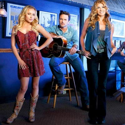 'Nashville' Fans Are Reeling After a Fan Favorite Dies: Read Their Reactions