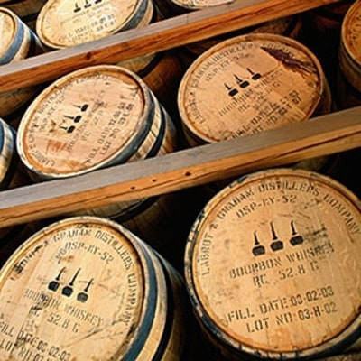 The World Wants More Whiskey, Less Vodka