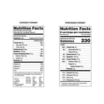 Deciphering The FDA's New Nutrition Label