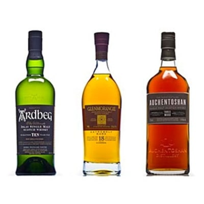 Single Malts for Under $100