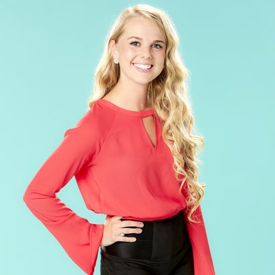 'Big Brother' Season 18 Finale: Inside Nicole Franzel and Paul Abrahamian's Secret Meeting Before Final Two